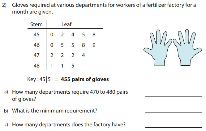 2)  a)  b)  c)  Gloves required at various departments for workers of a fertilizer factory for a  month are given.  Stem  45  46  47  48  Leaf  o  o  2  2  5  2  4  5  2  5  5  8  4  8  9  Key:4515 =  455 pairs of gloves  How many departments require 470 to 480 pairs  of gloves?  What is the minimum requirement?  How many departments does the factory have?