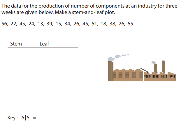 The data for the production of number of components at an industry for three  weeks are given below. Make a stem-and-leaf plot.  56, 22, 45, 24, 13, 39, 15, 34, 26, 45, 51, 18, 38, 26, 55  Stem  Key:  Leaf  515 =