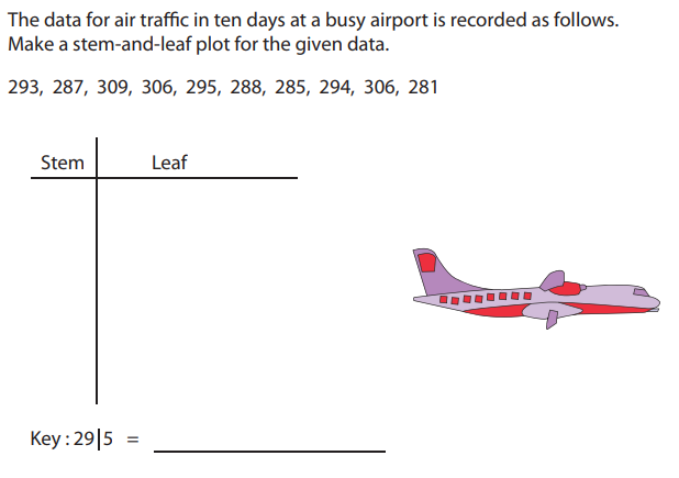 The data for air traffic in ten days at a busy airport is recorded as follows.  Make a stem-and-leaf plot for the given data.  293, 287, 309, 306, 295, 288, 285, 294, 306, 281  Stem  Key:2915 =  Leaf